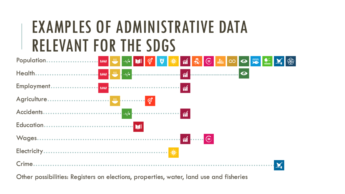 The illustration shows examples of administrative data relevant for the SDGs
